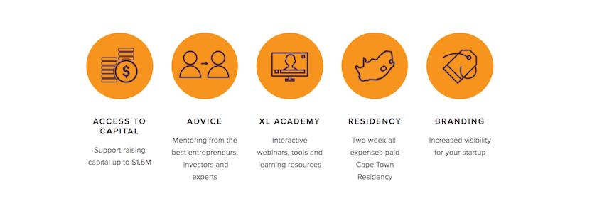 XL Africa partners